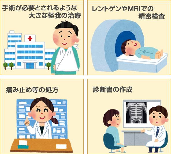 医療機関が得意な領域